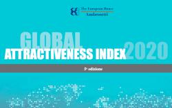 Global Attractiveness Index 2020